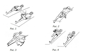 Постизометрическая релаксация при плечелопаточном периартрите: что это такое, пошаговая методика ПИРМ и противопоказания, примеры упражнений