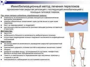 Репозиция перелома костей: показания, виды и механизм проведения процедуры, длительность манипуляции и уходовые мероприятия, сроки восстановления