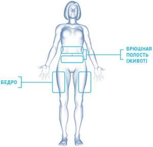 Препарат Терипаратид: описание и эффективность препарата, правила применения и противопоказания, показания и состав