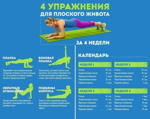 Йога при сколиозе 1, 2 и 3 степени: причины развития патологии, показания и противопоказания к гимнастике, комплекс упражнений и асанов для лечения и профилактики в домашних условиях