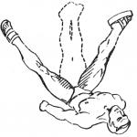 Гемартроз коленного сустава: первая помощь и последующая терапия, симптоматика и причины патологии, диагностика и профилактика недуга