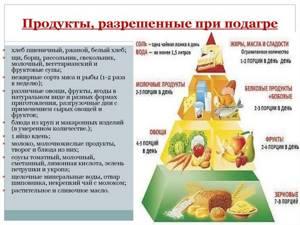 Кабачки при подагре: правила употребления и рецепты, сколько можно в день, показания, состав и способы готовки, рекомендации врачей и отзывы пациентов