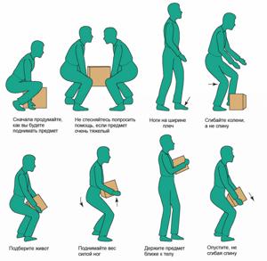 Упражнения после операции на грыжу позвоночника поясничного отдела: основные этапы и правила тренировок, комплексы движений и противопоказания