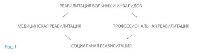Клинодактилия: описание и признаки болезни, определение аномалии и физиология процесса, операция и особенности реабилитации, методы исправления дефекта