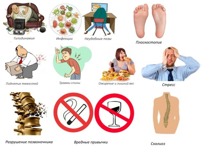 Остеохондроз поясничного отдела позвоночника: причины возникновения, симптомы, терапевтическое лечение медикаментами в виде мазей, таблеток и уколов, профилактика в домашних условиях