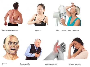 Боль в сердце при остеохондрозе: механизм развития патологии и характеристика болевых ощущений, борьба с недугом и способы терапии, профилактика