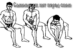 Крутит ноги: заболевания, вызывающие выкручивание, способы лечения и профилактики, возможные осложнения и рекомендации врачей
