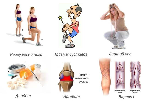 Лечение воспаления коленного сустава в домашних условиях: причины и симптомы, методы иммобилизации сустава, рецепты народно медицины для устранения боли и профилактики