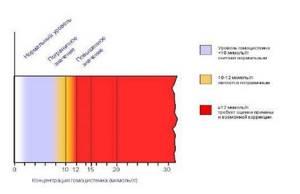 Геладринк Артродиет: состав и описание препарата, показания и противопоказания к применению, распространённые дженерики и стоимость оригинала
