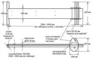 Доска Евминова — изготовление тренажера своими руками: перечень необходимых материалов и варианты чертежей с размерами, пошаговая инструкция и правила сборки