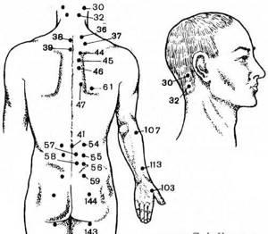 Массаж при грудном остеохондрозе: основные виды и методы воздействия, показания и противопоказания, правила выполнения и советы специалиста, массажные приемы и техники