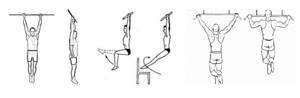 Турник при сколиозе: можно ли подтягиваться, какие физические нагрузки противопоказаны, польза и вред