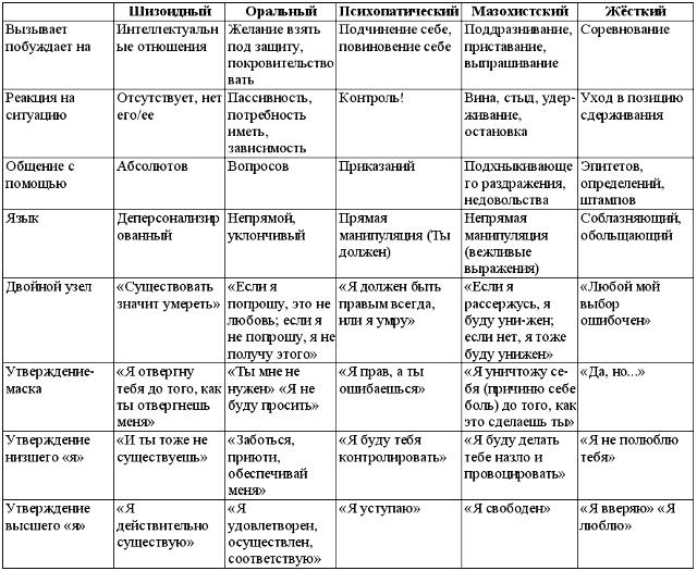 Психосоматика развития грыжи позвоночника и методы устранения патологии: влияние психологических проблем на возникновение болезни, основные причины недуга, мнение психологов